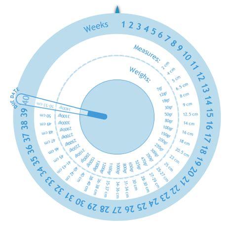 Calendrier Persan Conversion Pregnancy Management Gestogram Pregnancy Calculator