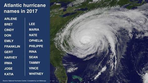 Bor Hurricane Below Normal Hurricane Season Expected In 2017
