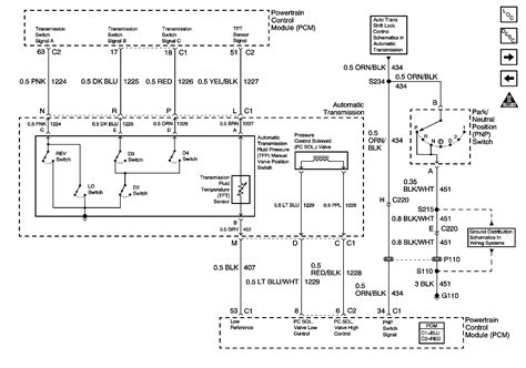 4l80e to 4l60e wiring harness diagram solenoid get free