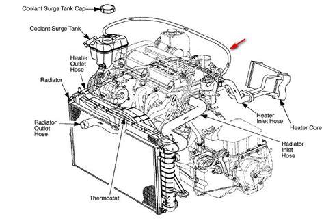 2006 saturn vue parts diagram saturn engine diagram saturn l engine diagram pressure