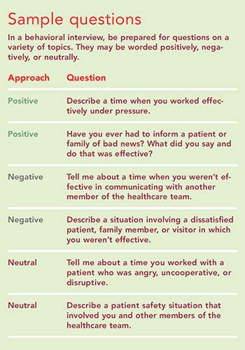 best way to answer behavioral based interview questions