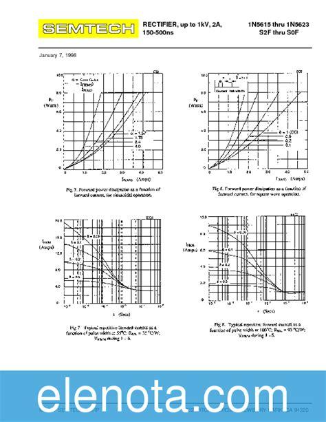 macam transistor horizontal c5296 transistor equivalent 28 images transistor rf vhf berbagi pengalaman macam macam
