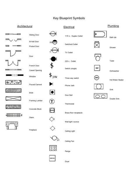 architectural electrical symbols for floor plans architectural wiring symbols architectural free engine