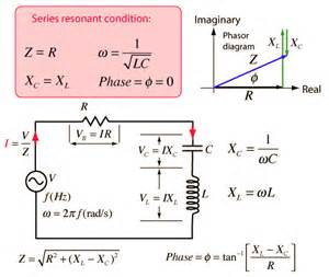 rlc parallel circuit with resistance in series with the inductor rlc series circuit electromagnetism