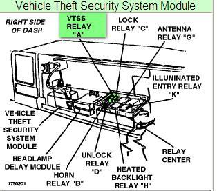 motor repair manual 2009 jeep grand cherokee security system 2001 jeep grand cherokee factory security alarm manual how to disable jeep grand cherokee