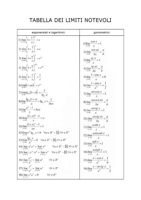 tavola integrali notevoli tabella limiti notevoli appunti di analisi docsity