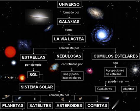 imagenes del universo y sus elementos universo el profe de naturales