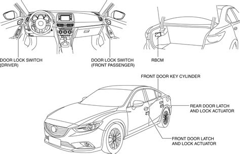 mazda 3 wiring diagram door wiring free printable