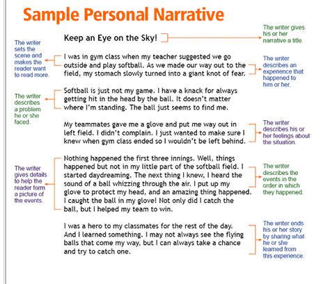 narrative essays examples for high school esl dissertation abstract