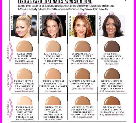 best for skin tone makeup for winter skin tones makeup vidalondon