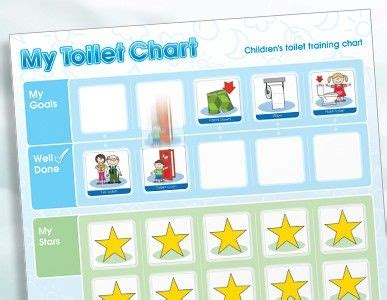 free printable toddler potty training chart for 1 2 3 4 and 5
