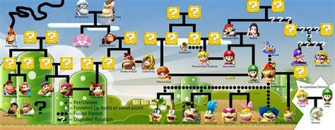 mario tree kingdom family trees by marhiin on deviantart