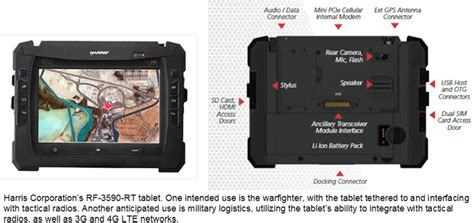 Rugged Mobile Devices by The Need For Speed Rugged Mobile Devices In The