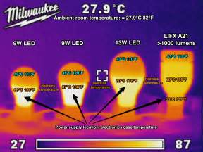 Led Light Bulb Heat How Are Led Light Bulbs Lifx