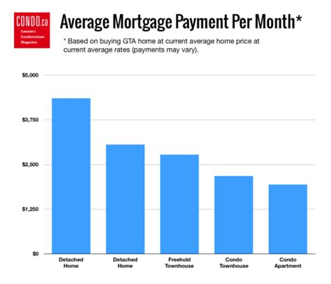 average electricity bill per month typical payment on a house 28 images the average gas