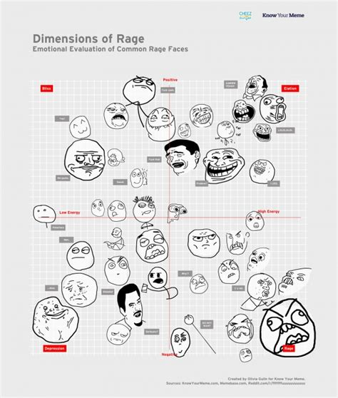 All Meme Faces - all meme faces explained image memes at relatably com
