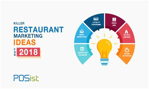 marketing caign calendar template restaurant marketing planning calendar best market 2017