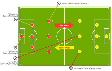 soccer diagram soccer solution conceptdraw