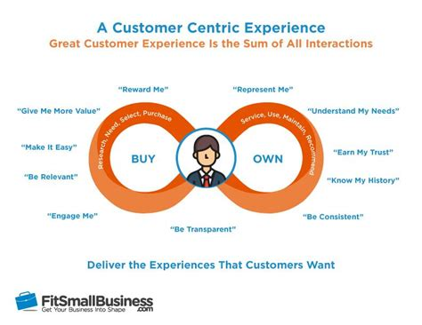 How to Become a More Customer Centric Business in 5 Steps