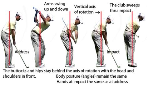 proper hip rotation in golf swing pro tip tuesday get full rotation citygolf boston