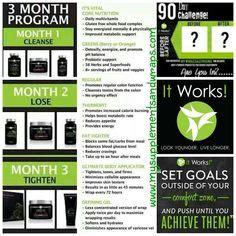 It Works Detox Challenge by It Works On It Works Global It Works Wraps