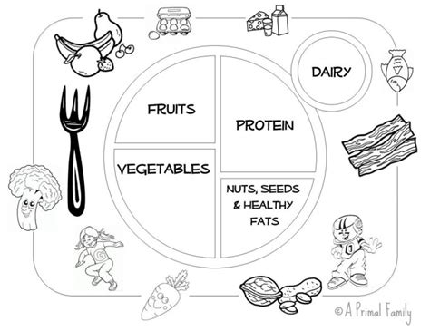 my food plate coloring pages