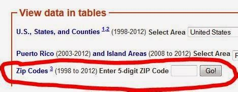 zip code business pattern herkimer and oneida counties census data affiliate zip