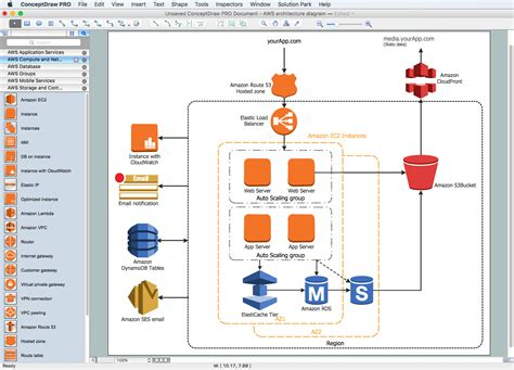 web application system architecture diagram diagramming tool architecture diagrams aws