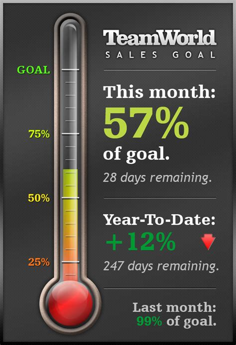 Sales Goal Thermometer By Garconis On Deviantart Goal Poster Template