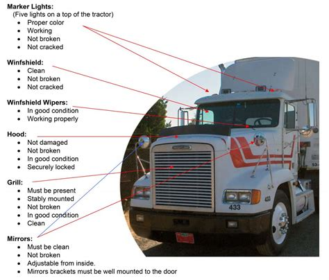 cdl pre trip inspection diagram pre trip inspection tractor trailer cdl test cdl