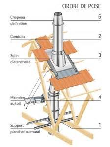 solin inox 15 30 176 et 30 45 176 tuile y compris kit etancheite