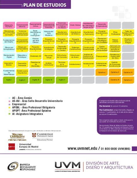 Mba Uvm Plan De Estudios by Arquitectura Uvm