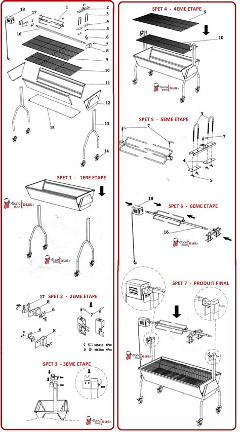 Design : Location Barbecue Charbon [Toulouse 1726], Location Voiture Super U, Location Camping