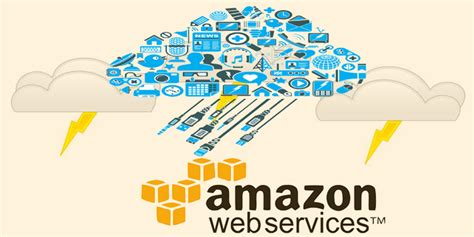 amazon cloud mansa infotech pvt ltd
