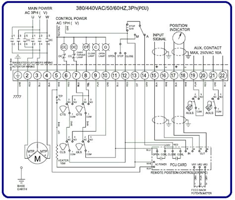 wfq electric actuator wiring diagram w flow