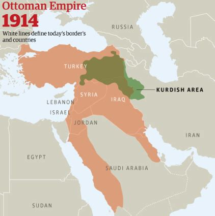 Ottoman Empire Colonies Wrap Up