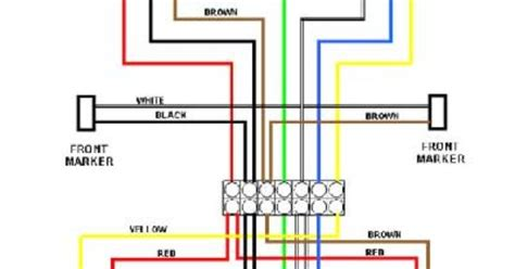 house wiring for beginners diywiki typical diagram house