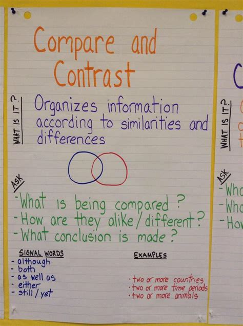 Fiction Compare And Contrast Essay by 16 Best Images About Compare And Contrast On Student And Anchor Charts