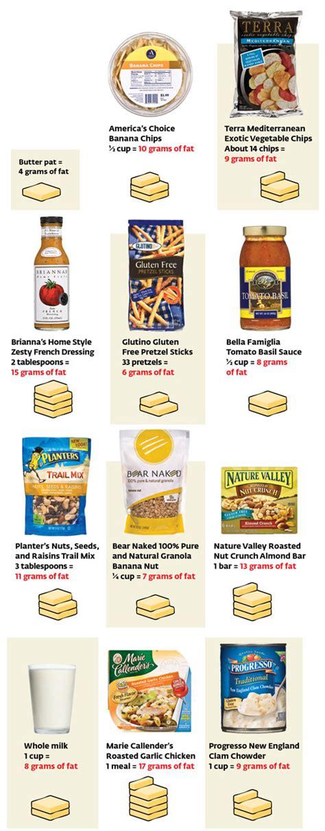 healthy fats en espanol fats