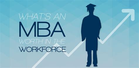 Is An Mba Really Worth The Investment by Is Getting Your Mba Worth The Investment
