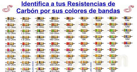 resistor 22k cores los microcontroladores y yo resistencias por colores electr 243 nica b 225 sica