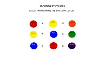 what colors do you mix to make uniquecozytreasures color wheel made easy