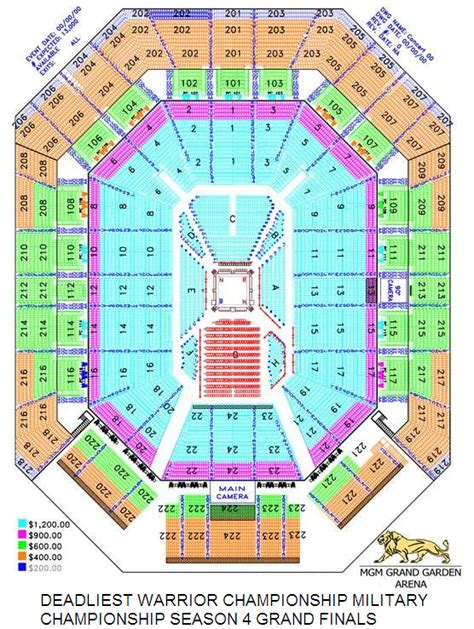 Grand Arena Floor Plan by Mgm Grand Garden Arena Call Of Mario Wiki