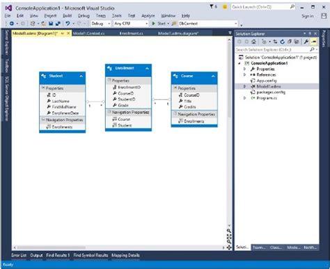 tutorialspoint entity framework entity framework types