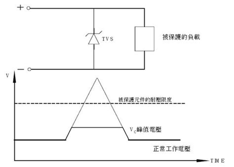 diode explanation tvs diode explained 28 images tvs diodes surface mount diodes littelfuse tvs ダイオード 表面実装