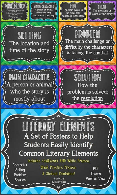 themes short story leaving literary elements poster set character setting problem