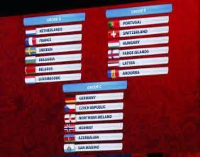 qualification coupe du monde 2018