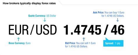 forex bid ask how to read a forex pair bid and ask tradeforex ng
