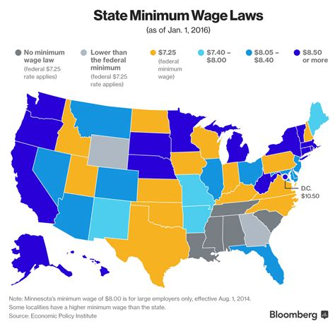 minimum wage in every state map state minimum wage laws the big picture