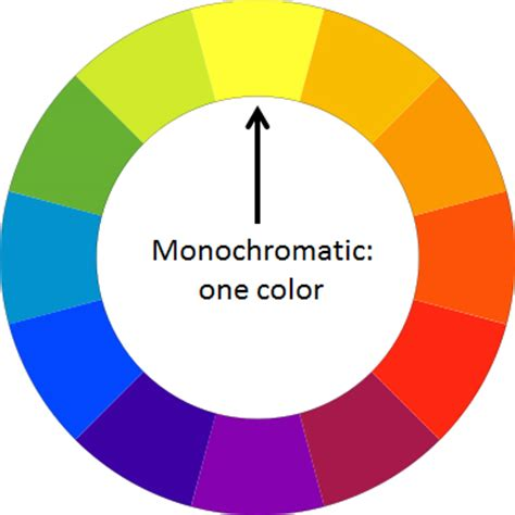 monochromatic color color wheel
